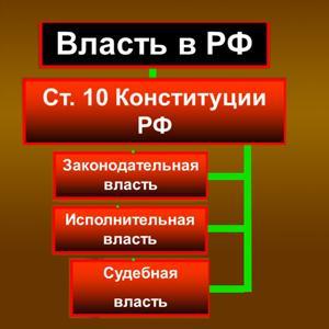 Органы власти Багратионовска