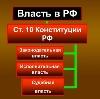 Органы власти в Багратионовске